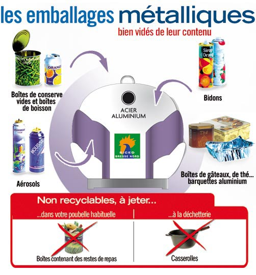 Metalliques